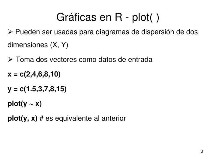 Gráficas en R - plot( )