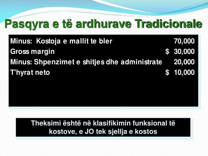 Pasqyra e të ardhurave Tradicionale
