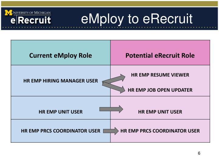 eMploy to eRecruit