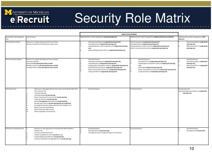 Security Role Matrix