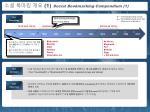 1 social bookmarking compendium 1