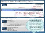 social bookmarking in korea