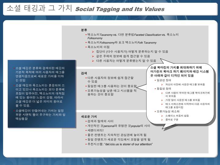 소셜 태깅과 그 가치
