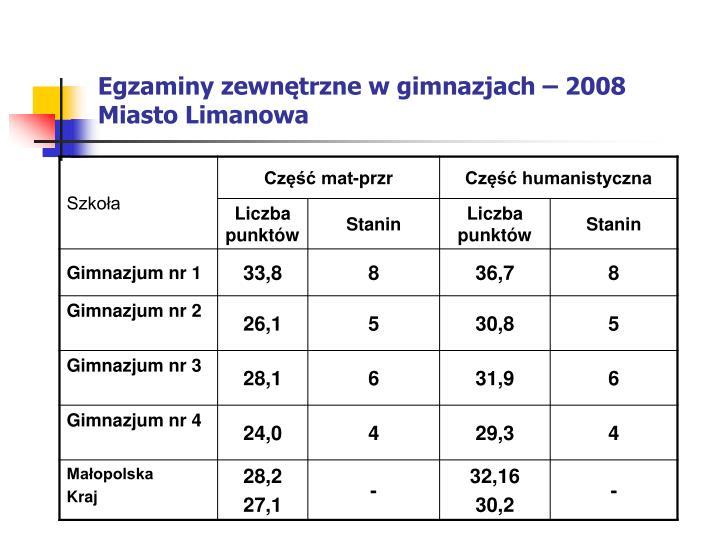 Egzaminy zewnętrzne w gimnazjach – 2008