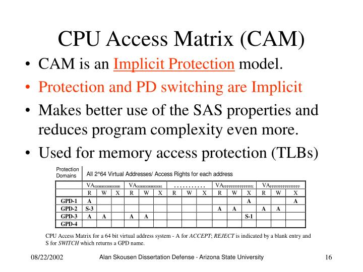 CPU Access Matrix (CAM)