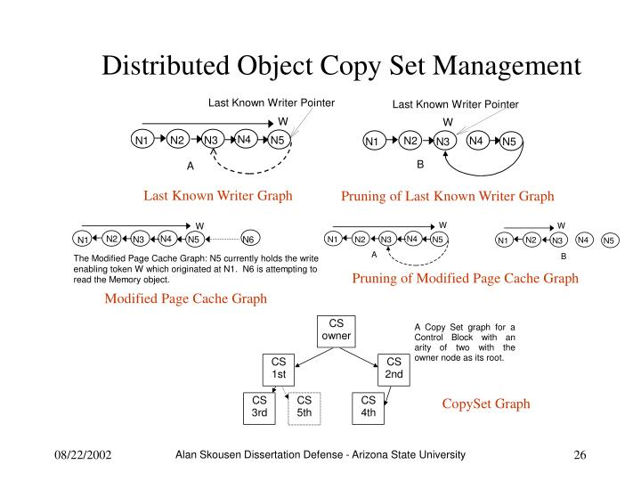 Distributed Object Copy Set Management