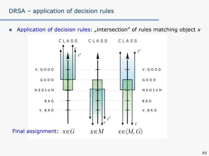 DRSA – application of decision rules