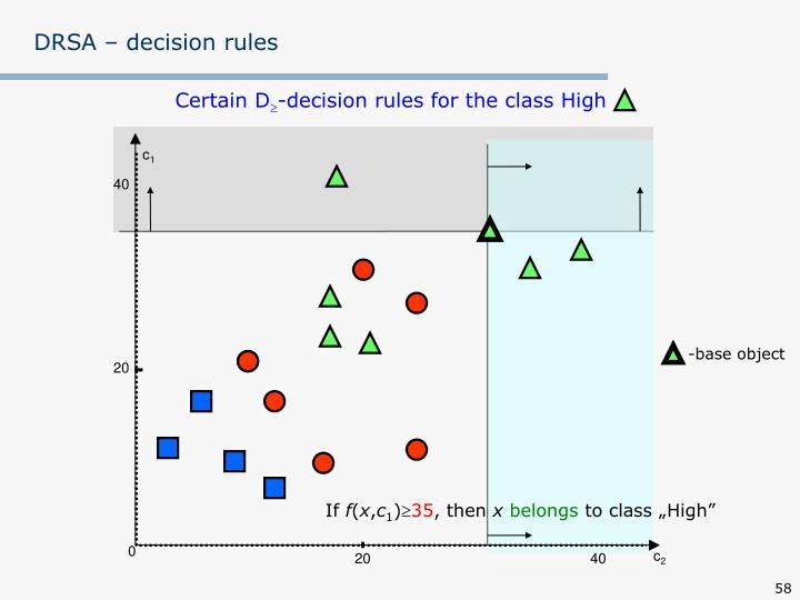 DRSA – decision rules