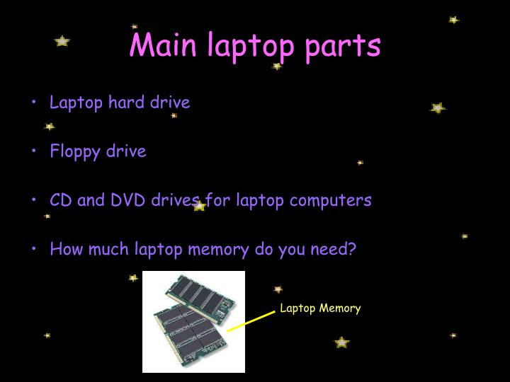 Main laptop parts