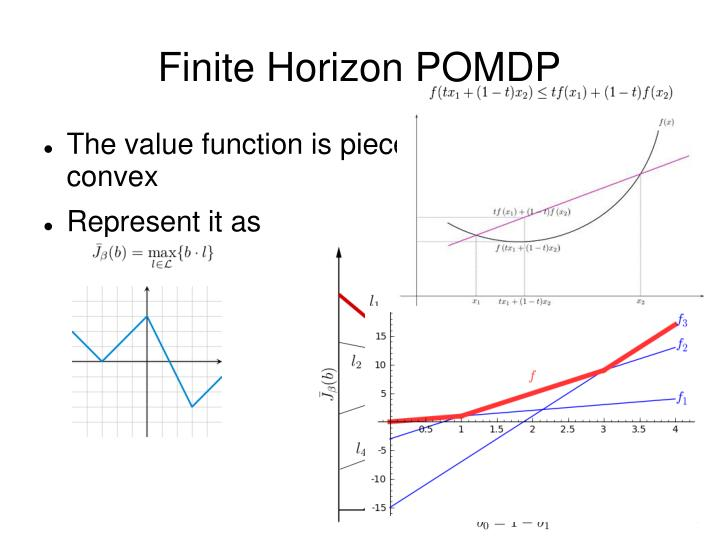 Finite Horizon POMDP