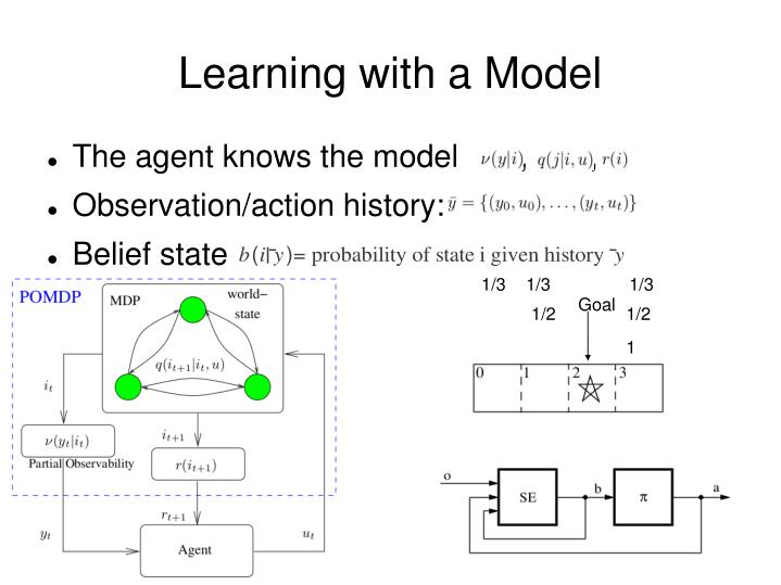 Learning with a Model