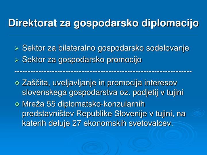 Sektor za bilateralno gospodarsko sodelovanje