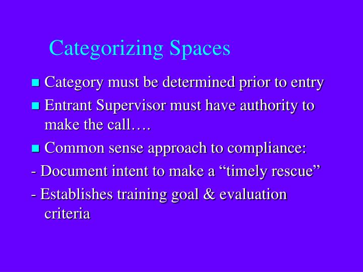 Categorizing Spaces