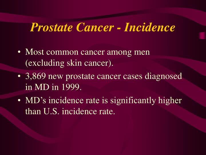 Prostate Cancer - Incidence