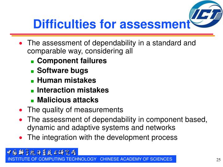 Difficulties for assessment