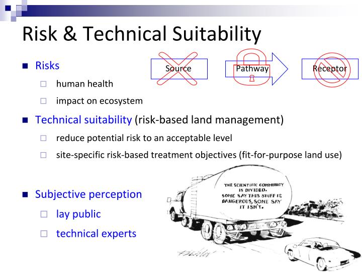 Risk & Technical Suitability