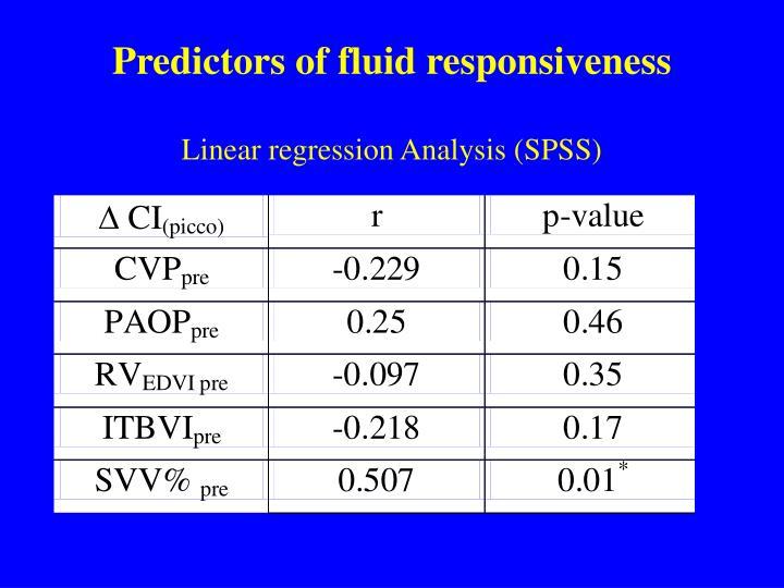 Predictors of fluid responsiveness