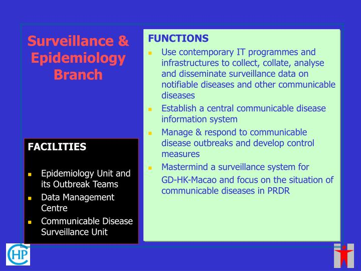 Surveillance & Epidemiology Branch