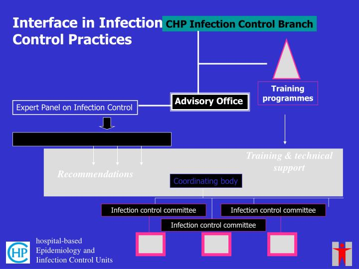 CHP Infection Control Branch