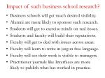 impact of such business school research