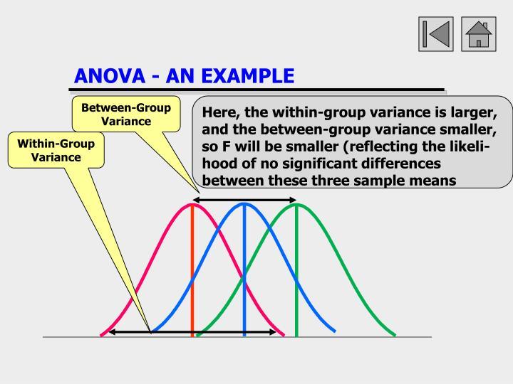 ANOVA - AN EXAMPLE