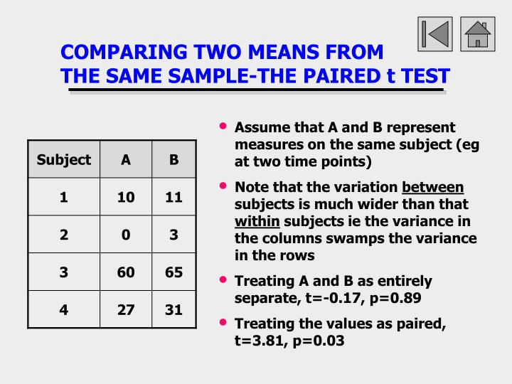 COMPARING TWO MEANS FROM