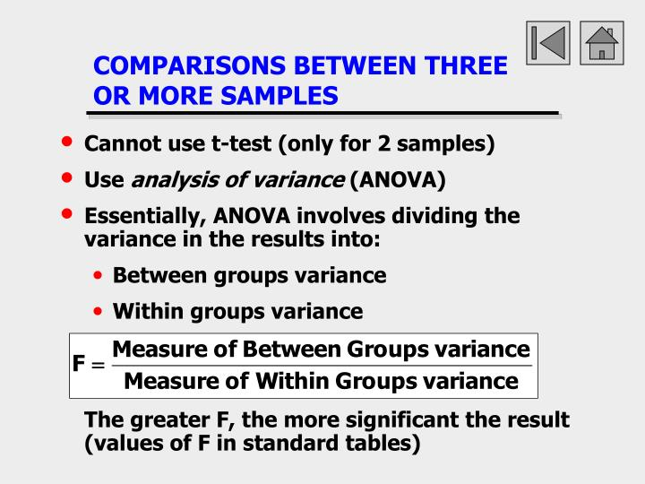 COMPARISONS BETWEEN THREE OR MORE SAMPLES