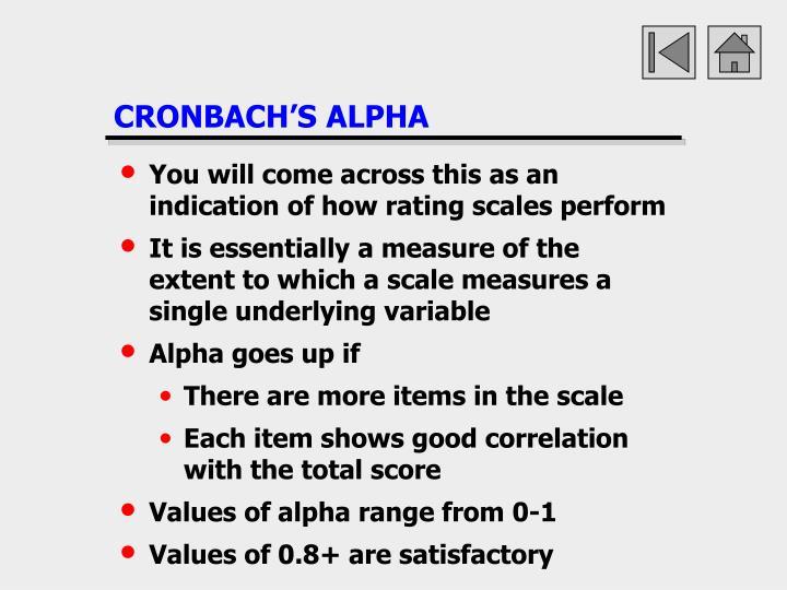 CRONBACH'S ALPHA