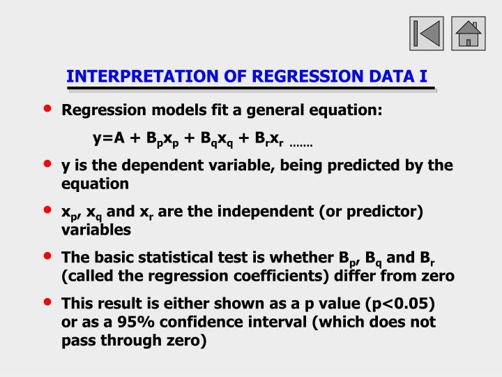 INTERPRETATION OF REGRESSION DATA I