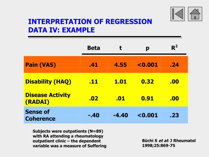 INTERPRETATION OF REGRESSION DATA IV: EXAMPLE