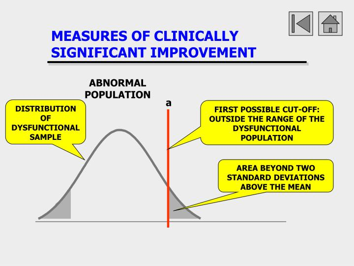 MEASURES OF CLINICALLY SIGNIFICANT IMPROVEMENT