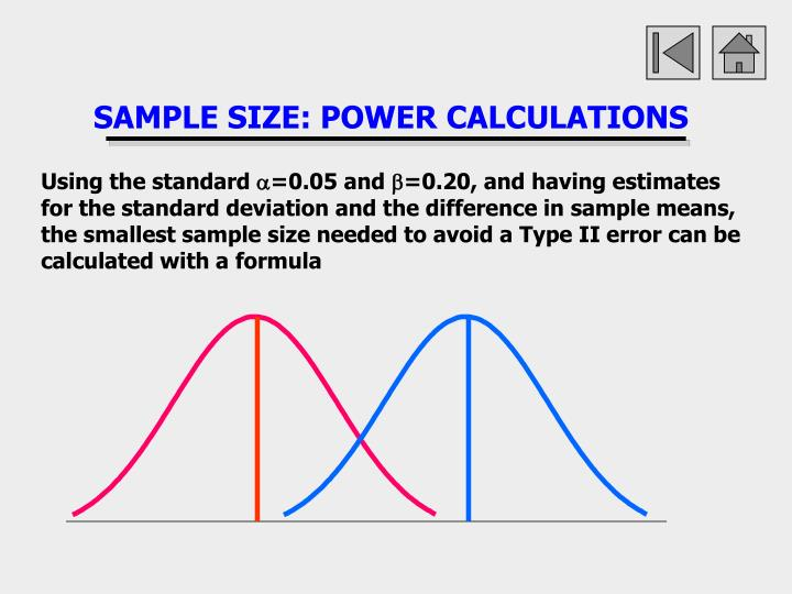 SAMPLE SIZE: POWER CALCULATIONS