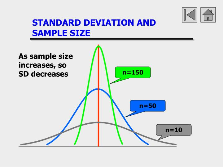 STANDARD DEVIATION AND SAMPLE SIZE