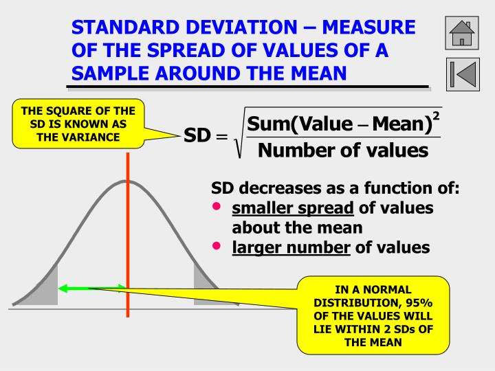 STANDARD DEVIATION – MEASURE OF THE SPREAD OF VALUES OF A SAMPLE AROUND THE MEAN