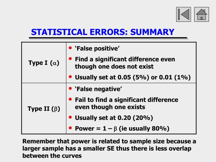 STATISTICAL ERRORS: SUMMARY