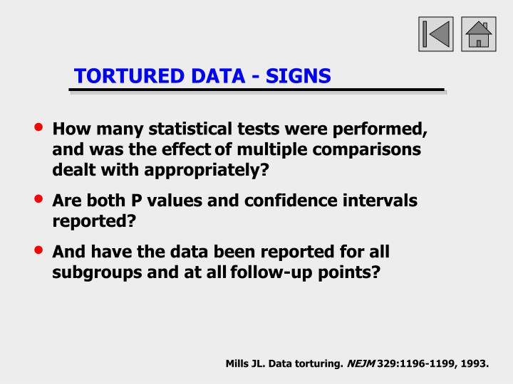 TORTURED DATA - SIGNS