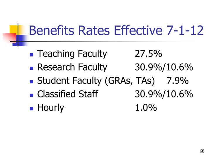 Benefits Rates Effective 7-1-12