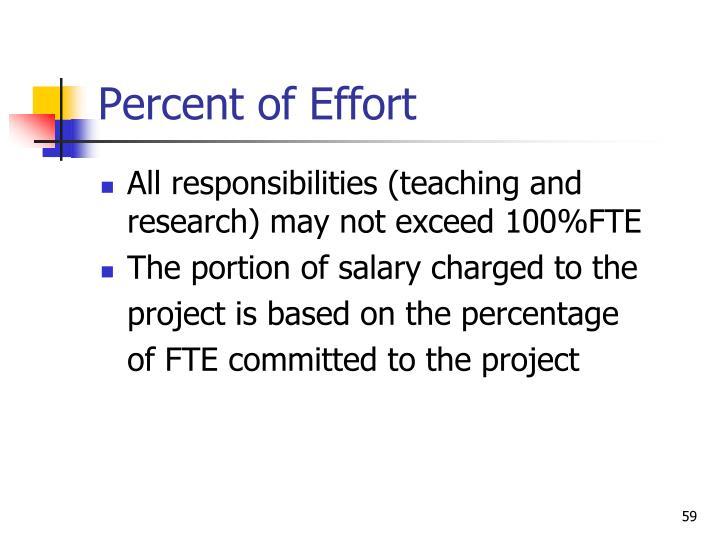 Percent of Effort