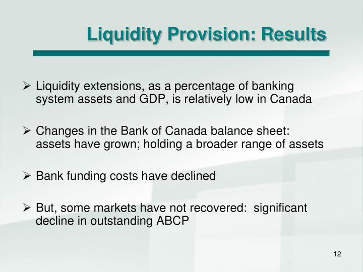 Liquidity Provision: Results