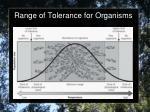 range of tolerance for organisms