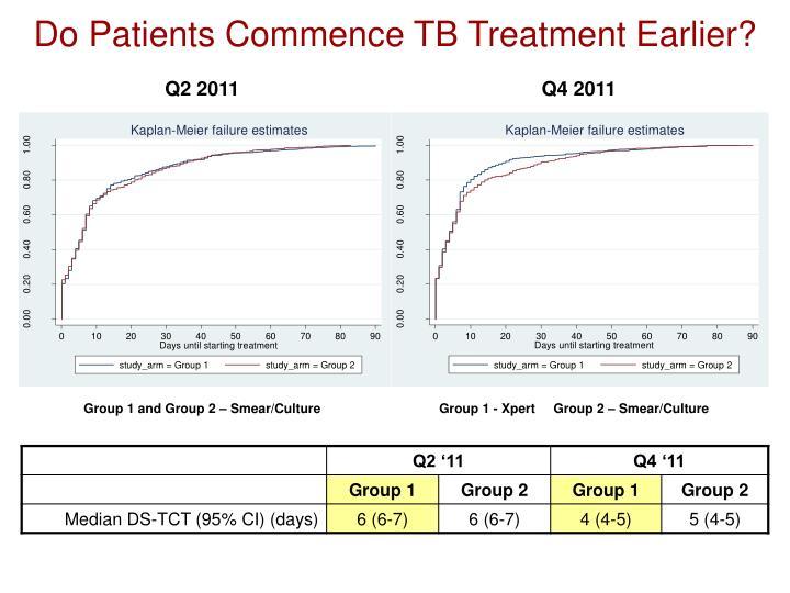 Do Patients Commence TB Treatment Earlier?