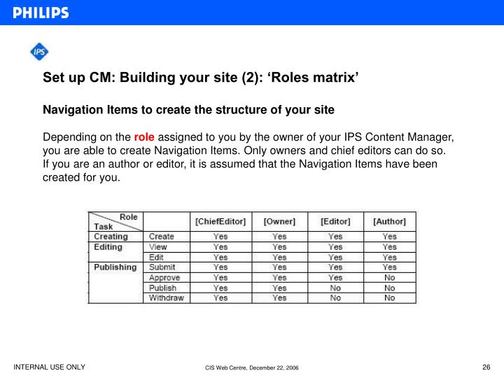 Set up CM: Building your site (2): 'Roles matrix'