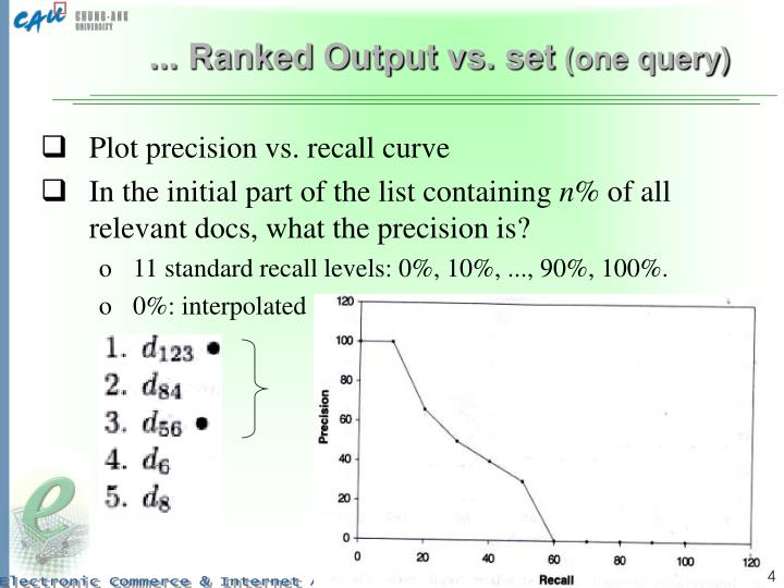 ... Ranked Output vs. set