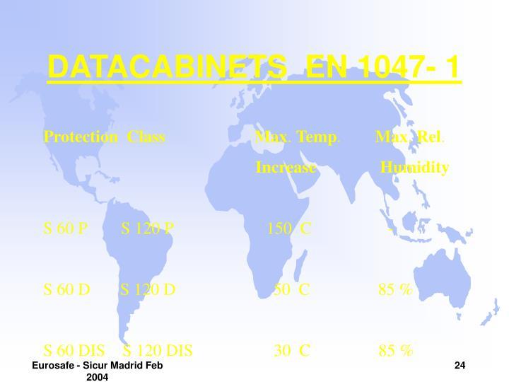 DATACABINETS  EN 1047- 1