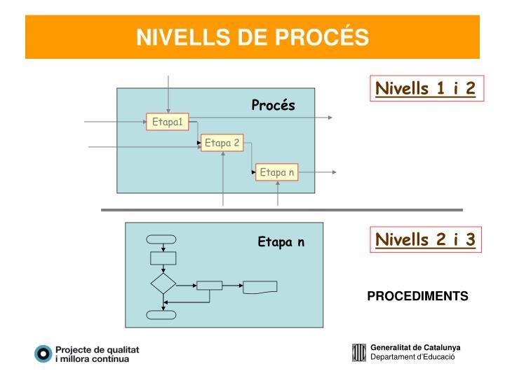 Nivells 1 i 2