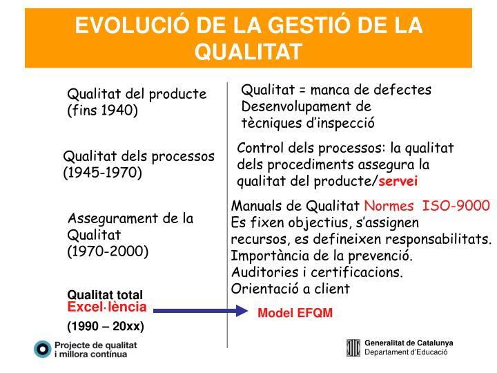 EVOLUCIÓ DE LA GESTIÓ DE LA QUALITAT