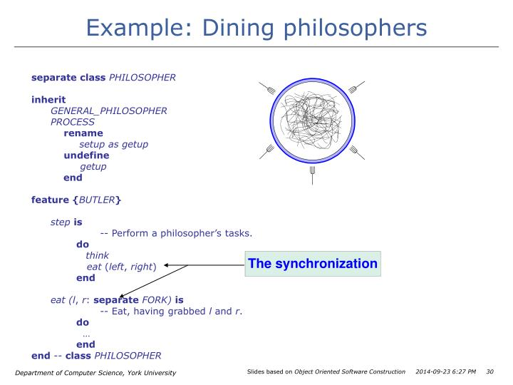 Example: Dining philosophers