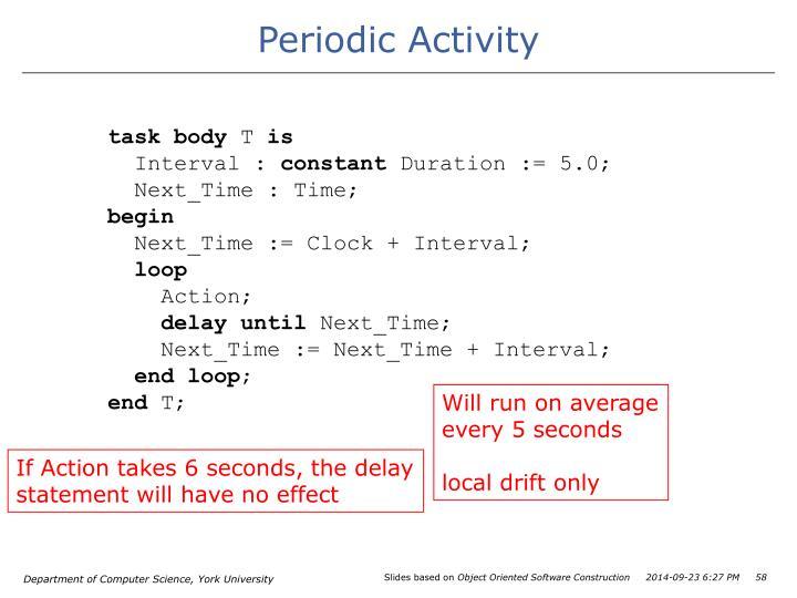 Periodic Activity
