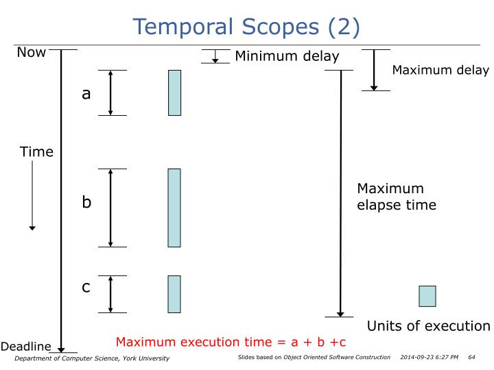 Temporal Scopes (2)