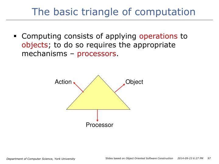 The basic triangle of computation